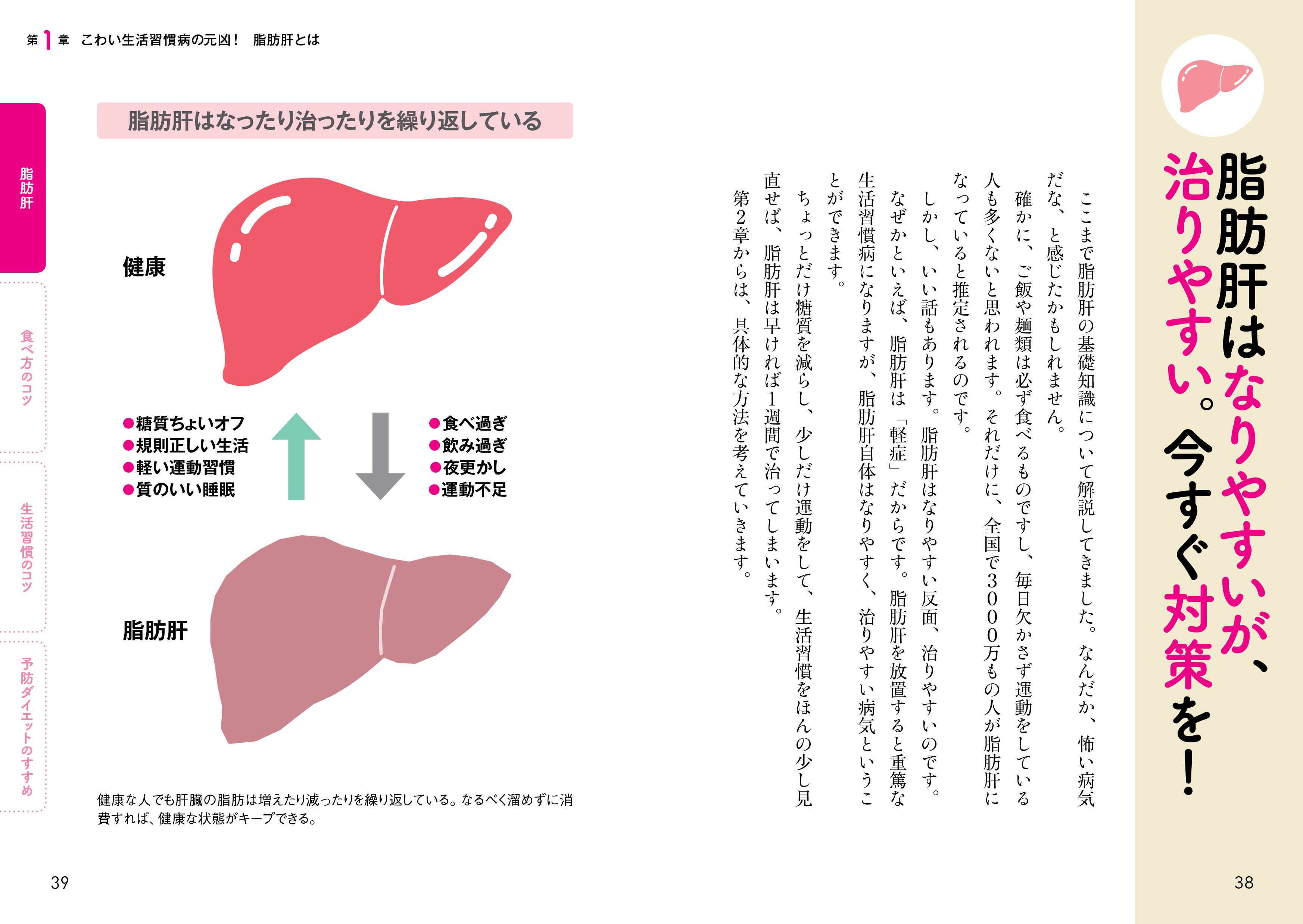肝 は 脂肪 と 【食べてはいけない 】脂肪肝に悪い食べ物と肝臓にいい食べ物・飲み物